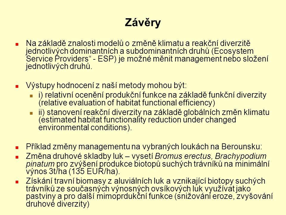 """Závěry Na základě znalosti modelů o změně klimatu a reakční diverzitě jednotlivých dominantních a subdominantních druhů (Ecosystem Service Providers"""""""