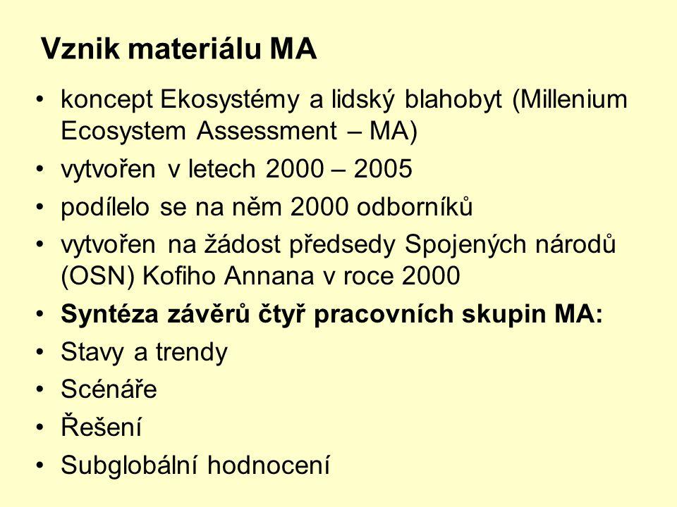 Vznik materiálu MA koncept Ekosystémy a lidský blahobyt (Millenium Ecosystem Assessment – MA) vytvořen v letech 2000 – 2005 podílelo se na něm 2000 od
