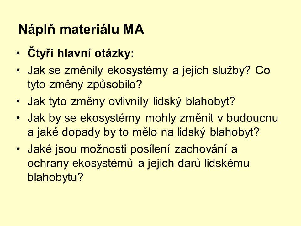 """Produkční funkce pro biotop """"mezofilní ovsíková louka (T1.1) blízko vesnice Loděnice na Berounsku."""