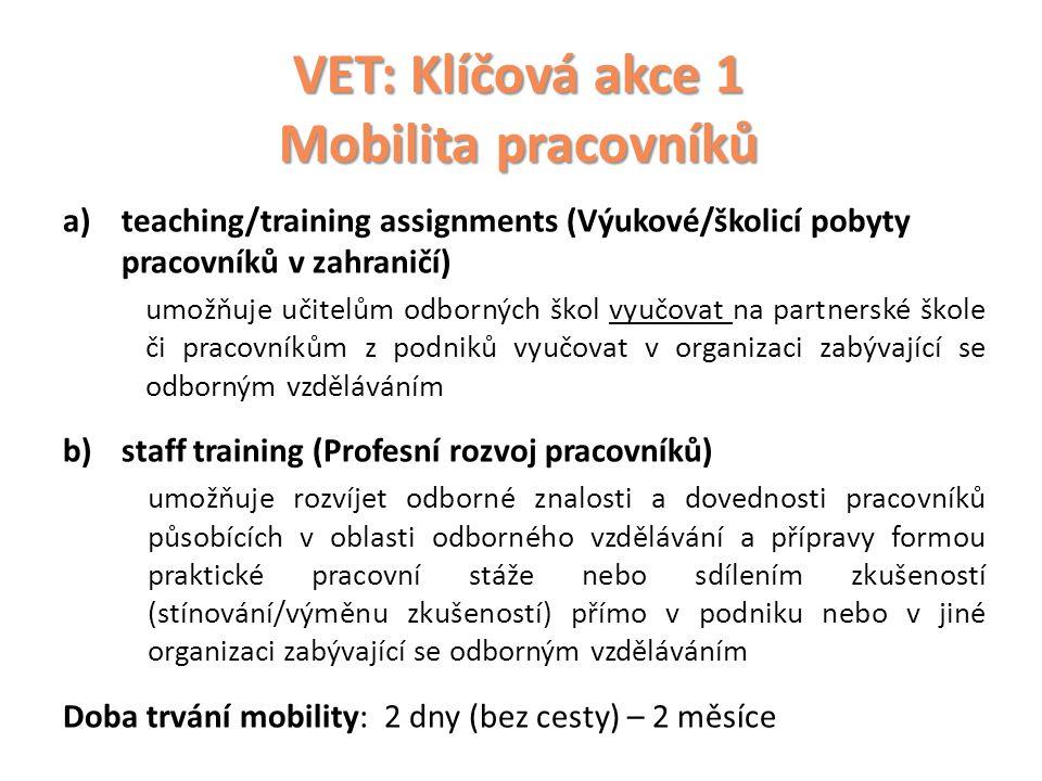 VET: Klíčová akce 1 Mobilita pracovníků a)teaching/training assignments (Výukové/školicí pobyty pracovníků v zahraničí) umožňuje učitelům odborných škol vyučovat na partnerské škole či pracovníkům z podniků vyučovat v organizaci zabývající se odborným vzděláváním b)staff training (Profesní rozvoj pracovníků) umožňuje rozvíjet odborné znalosti a dovednosti pracovníků působících v oblasti odborného vzdělávání a přípravy formou praktické pracovní stáže nebo sdílením zkušeností (stínování/výměnu zkušeností) přímo v podniku nebo v jiné organizaci zabývající se odborným vzděláváním Doba trvání mobility: 2 dny (bez cesty) – 2 měsíce
