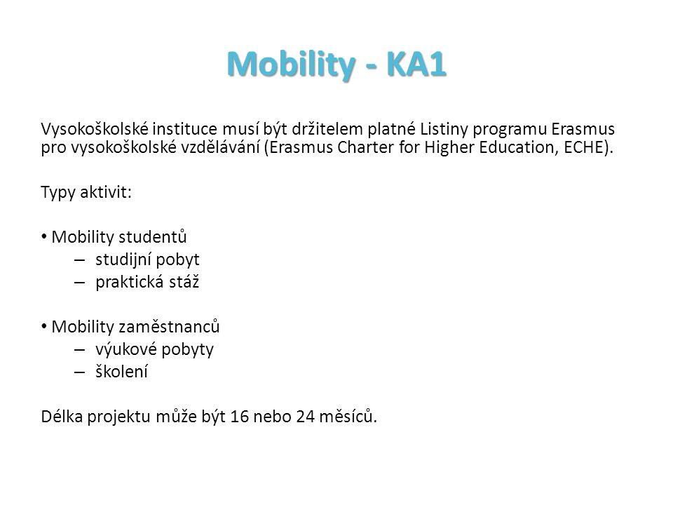 Mobility - KA1 Vysokoškolské instituce musí být držitelem platné Listiny programu Erasmus pro vysokoškolské vzdělávání (Erasmus Charter for Higher Education, ECHE).