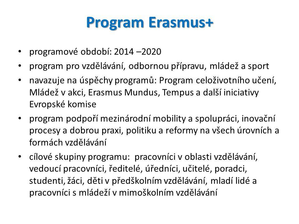 Program Erasmus+ KA 1 (Klíčová akce 1) Projekty mobilit KA 2 (Klíčová akce 2) Projekty spolupráce KA 3 (Klíčová akce 3) Podpora politických reforem Jean Monnet Sport