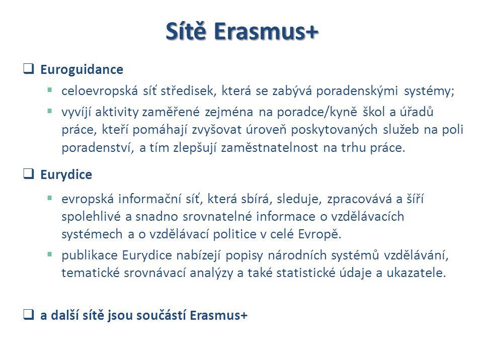 Sítě Erasmus+  Euroguidance  celoevropská síť středisek, která se zabývá poradenskými systémy;  vyvíjí aktivity zaměřené zejména na poradce/kyně šk