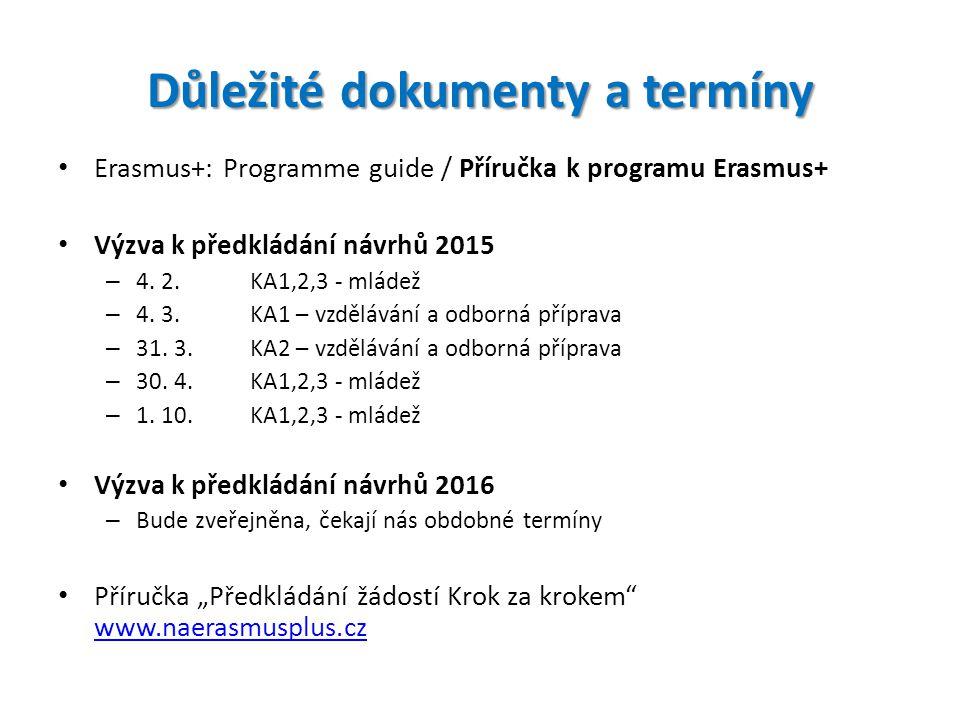 Důležité dokumenty a termíny Erasmus+: Programme guide / Příručka k programu Erasmus+ Výzva k předkládání návrhů 2015 – 4. 2. KA1,2,3 - mládež – 4. 3.