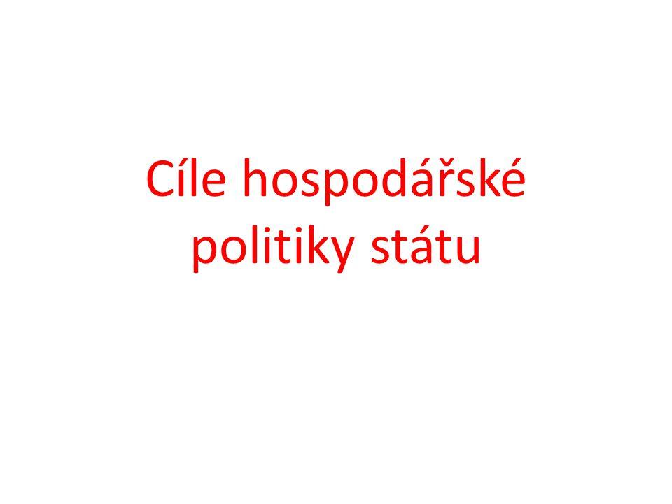 Cíle hospodářské politiky státu