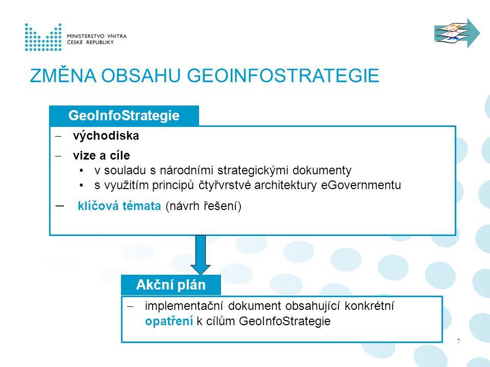  východiska  vize a cíle v souladu s národními strategickými dokumenty s využitím principů čtyřvrstvé architektury eGovernmentu  návrh konkrétních opatření a úkolů k dosažení vytýčených cílů 7  implementační dokument obsahující konkrétní opatření k cílům GeoInfoStrategie GeoInfoStrategie Akční plán ZMĚNA OBSAHU GEOINFOSTRATEGIE  klíčová témata (návrh řešení)