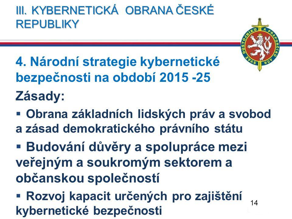 III. KYBERNETICKÁ OBRANA ČESKÉ REPUBLIKY 4. Národní strategie kybernetické bezpečnosti na období 2015 -25 Zásady:  Obrana základních lidských práv a