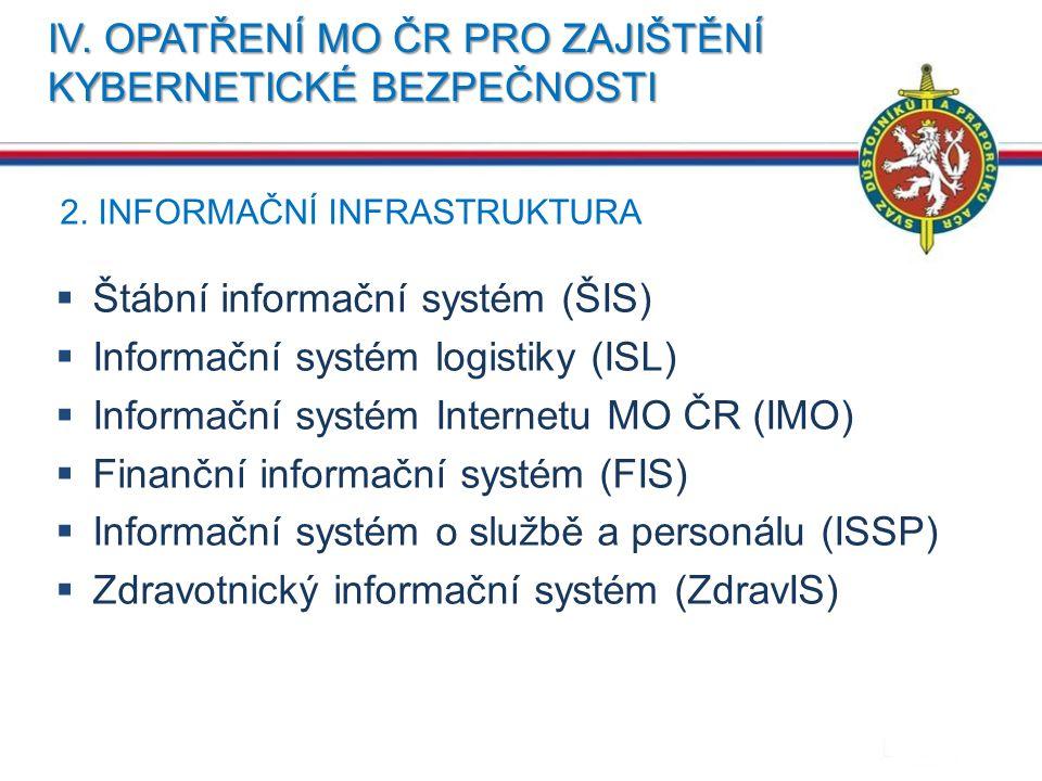 IV. OPATŘENÍ MO ČR PRO ZAJIŠTĚNÍ KYBERNETICKÉ BEZPEČNOSTI  Štábní informační systém (ŠIS)  Informační systém logistiky (ISL)  Informační systém Int