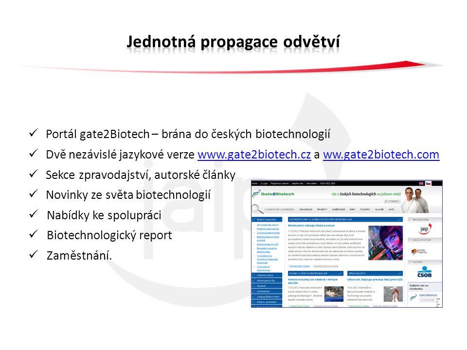 Portál gate2Biotech – brána do českých biotechnologií Dvě nezávislé jazykové verze www.gate2biotech.cz a ww.gate2biotech.comwww.gate2biotech.czww.gate
