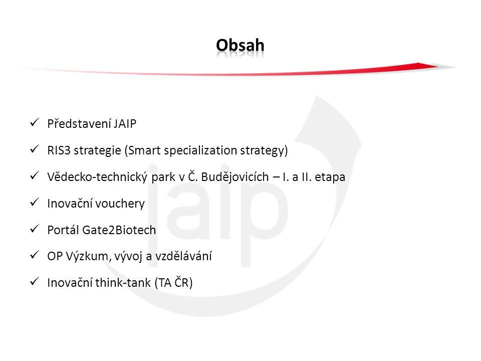 Představení JAIP RIS3 strategie (Smart specialization strategy) Vědecko-technický park v Č. Budějovicích – I. a II. etapa Inovační vouchery Portál Gat