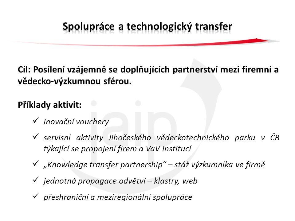 Cíl: Posílení vzájemně se doplňujících partnerství mezi firemní a vědecko-výzkumnou sférou. Příklady aktivit: inovační vouchery servisní aktivity Jiho