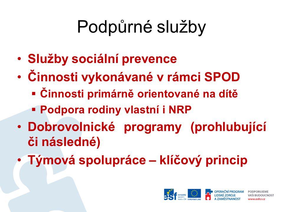 Podpůrné služby Služby sociální prevence Činnosti vykonávané v rámci SPOD  Činnosti primárně orientované na dítě  Podpora rodiny vlastní i NRP Dobrovolnické programy (prohlubující či následné) Týmová spolupráce – klíčový princip