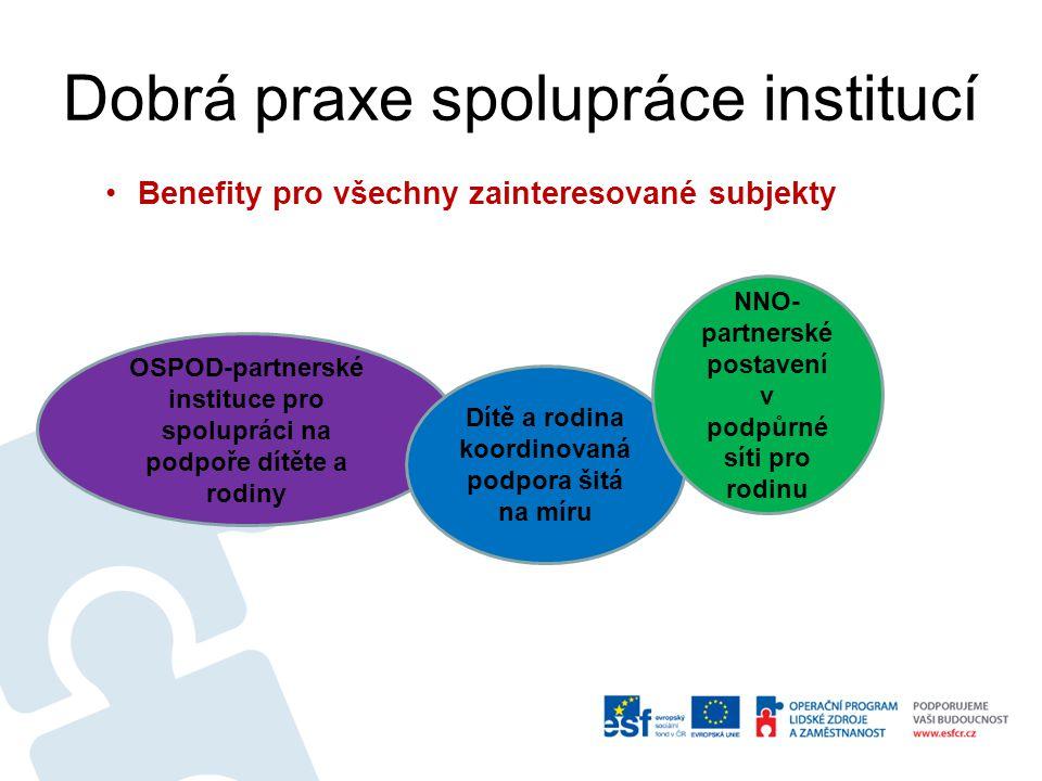 Dobrá praxe spolupráce institucí OSPOD-partnerské instituce pro spolupráci na podpoře dítěte a rodiny Dítě a rodina koordinovaná podpora šitá na míru NNO- partnerské postavení v podpůrné síti pro rodinu Benefity pro všechny zainteresované subjekty