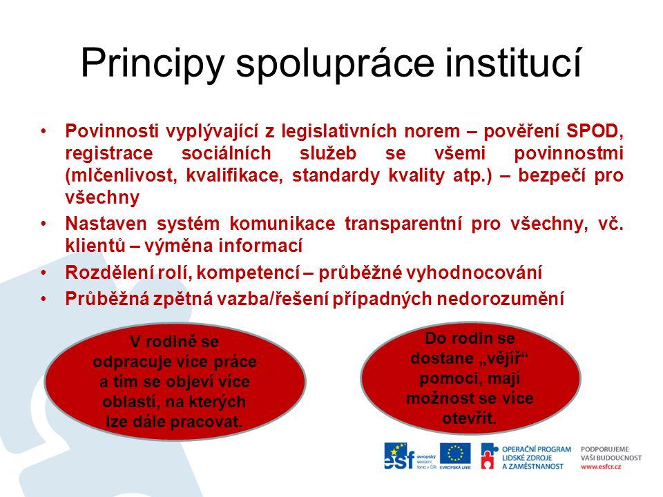 Principy spolupráce institucí Povinnosti vyplývající z legislativních norem – pověření SPOD, registrace sociálních služeb se všemi povinnostmi (mlčenlivost, kvalifikace, standardy kvality atp.) – bezpečí pro všechny Nastaven systém komunikace transparentní pro všechny, vč.