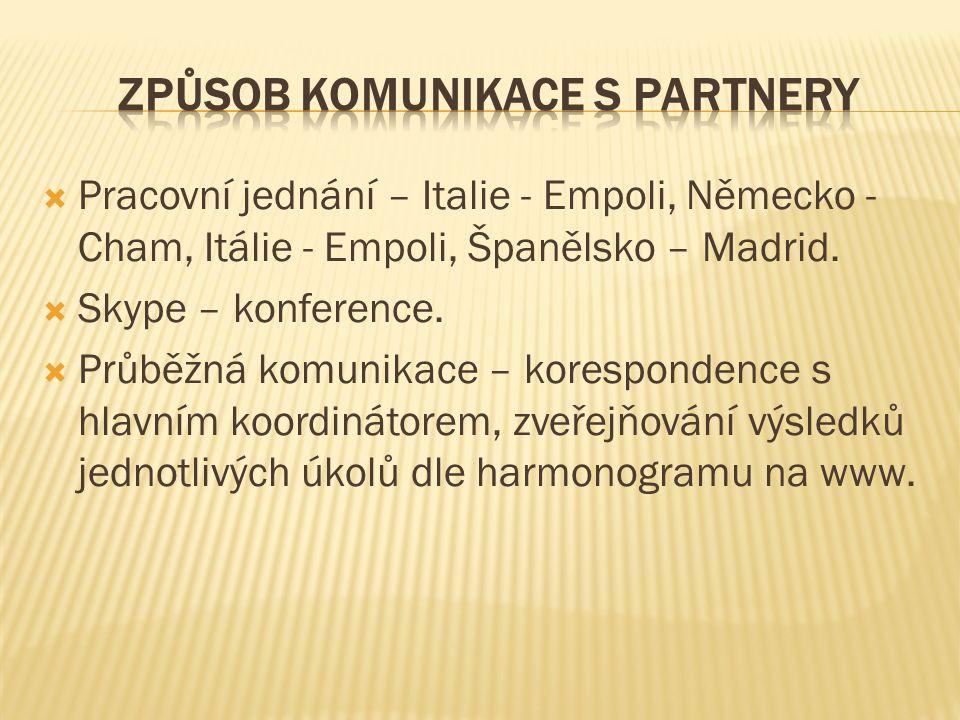  Pracovní jednání – Italie - Empoli, Německo - Cham, Itálie - Empoli, Španělsko – Madrid.