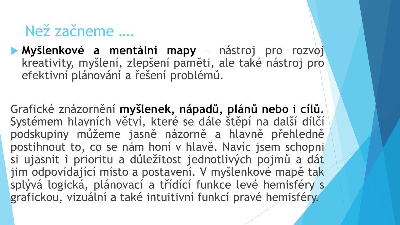 OSPOD – ŠKOLA Sociálně-právní ochrana  ÚKOL: Pokuste se ve skupince vytvořit myšlenkovou mapu
