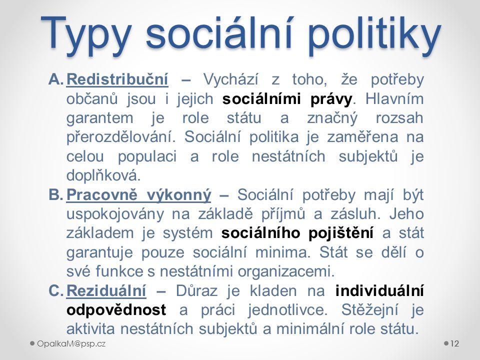 12OpalkaM@psp.cz 12OpalkaM@psp.cz12 Typy sociální politiky 12 A.Redistribuční – Vychází z toho, že potřeby občanů jsou i jejich sociálními právy. Hlav