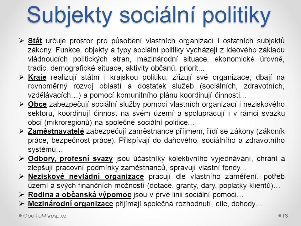 13OpalkaM@psp.cz 13OpalkaM@psp.cz13 Subjekty sociální politiky 13  Stát určuje prostor pro působení vlastních organizací i ostatních subjektů zákony.