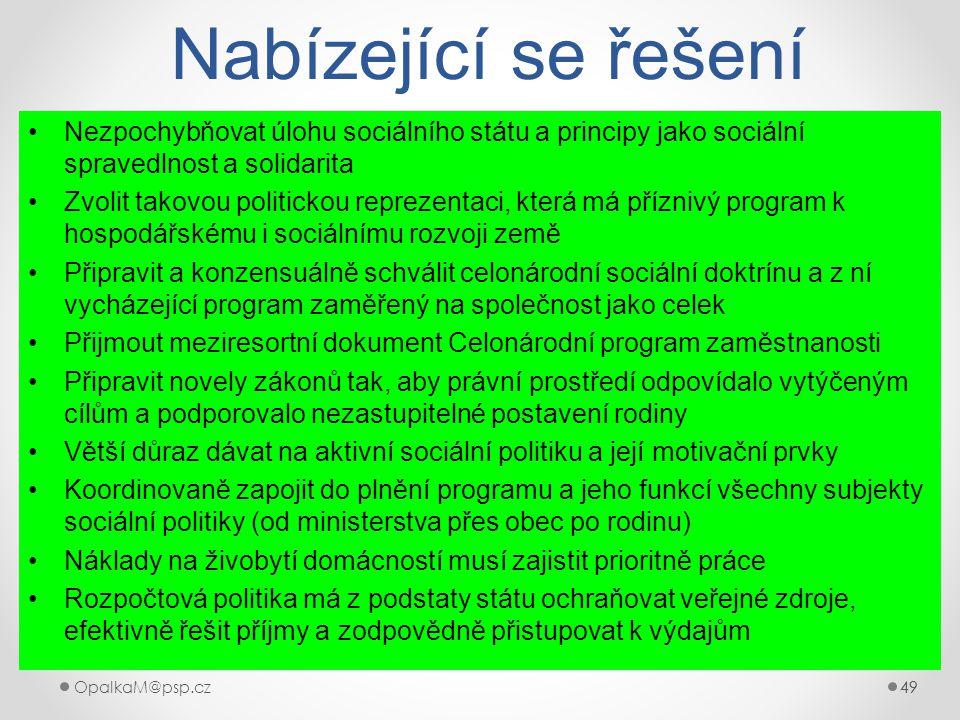49OpalkaM@psp.cz 49 Nabízející se řešení Nezpochybňovat úlohu sociálního státu a principy jako sociální spravedlnost a solidarita Zvolit takovou polit