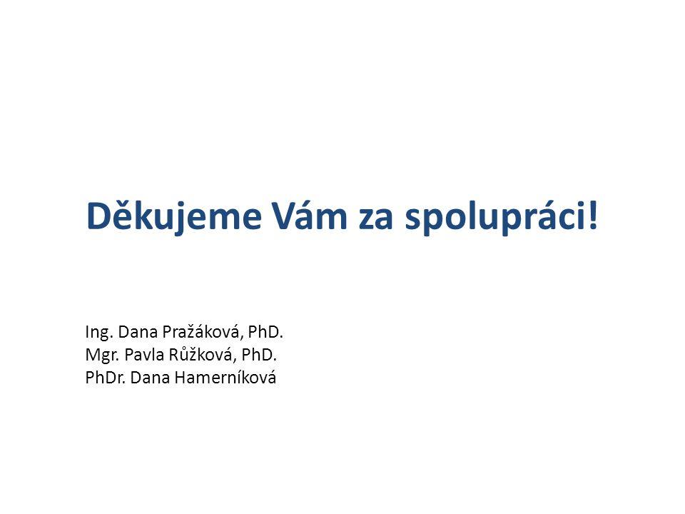 Děkujeme Vám za spolupráci. Ing. Dana Pražáková, PhD.