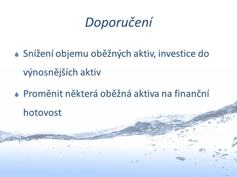 Doporučení  Snížení objemu oběžných aktiv, investice do výnosnějších aktiv  Proměnit některá oběžná aktiva na finanční hotovost
