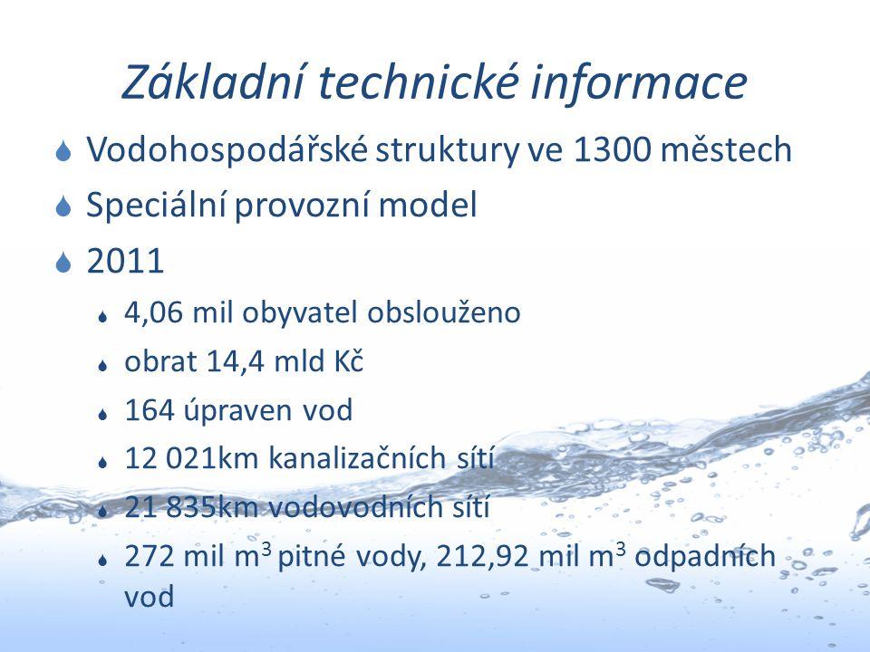 Základní technické informace  Vodohospodářské struktury ve 1300 městech  Speciální provozní model  2011  4,06 mil obyvatel obslouženo  obrat 14,4