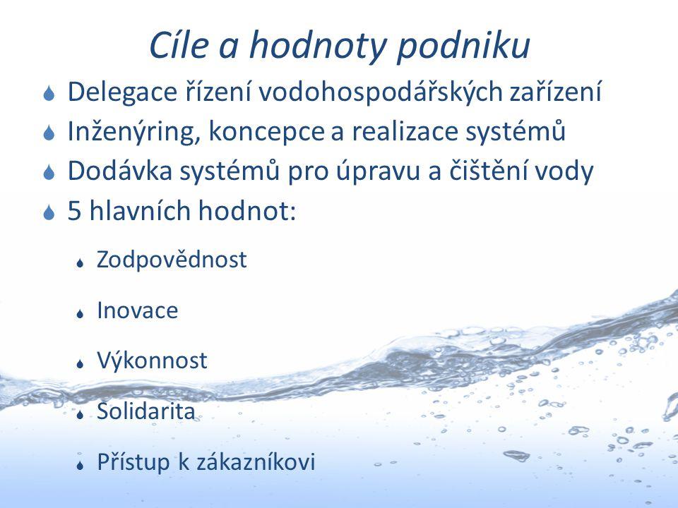 Cíle a hodnoty podniku  Delegace řízení vodohospodářských zařízení  Inženýring, koncepce a realizace systémů  Dodávka systémů pro úpravu a čištění