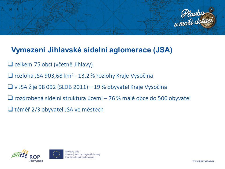 Vymezení Jihlavské sídelní aglomerace (JSA)  celkem 75 obcí (včetně Jihlavy)  rozloha JSA 903,68 km 2 - 13,2 % rozlohy Kraje Vysočina  v JSA žije 98 092 (SLDB 2011) – 19 % obyvatel Kraje Vysočina  rozdrobená sídelní struktura území – 76 % malé obce do 500 obyvatel  téměř 2/3 obyvatel JSA ve městech