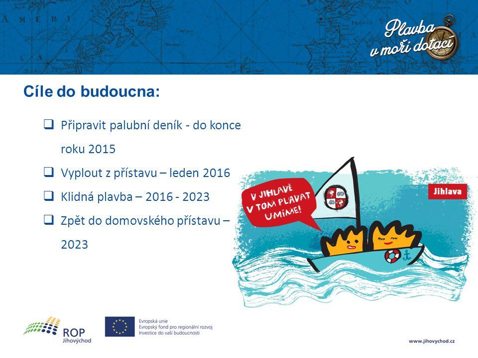 Cíle do budoucna:  Připravit palubní deník - do konce roku 2015  Vyplout z přístavu – leden 2016  Klidná plavba – 2016 - 2023  Zpět do domovského přístavu – 2023