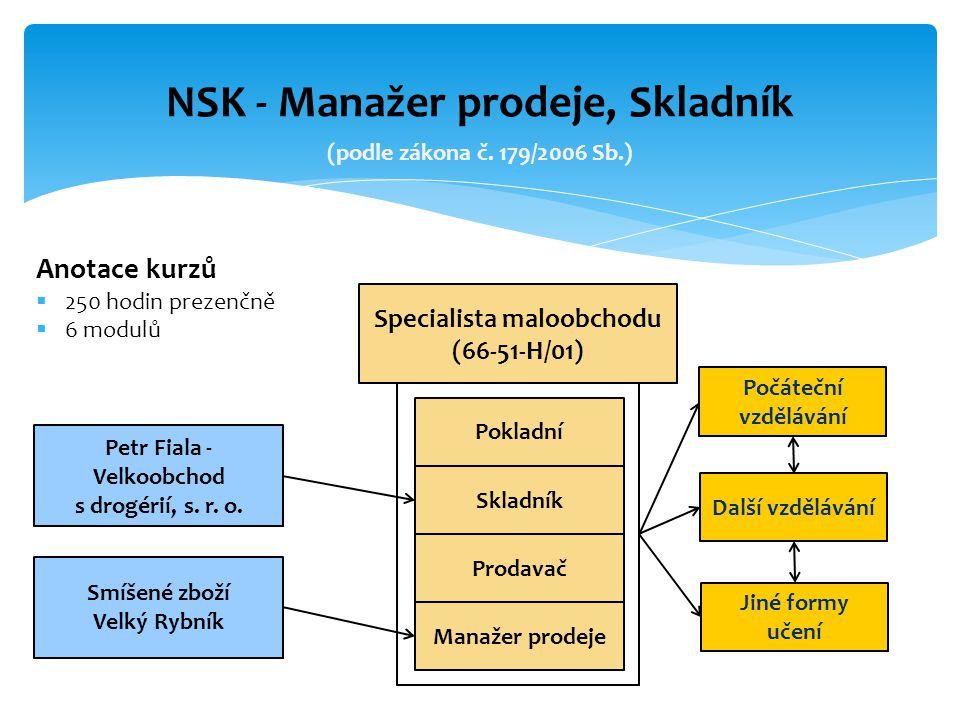 """Propojení vzdělání a světa práce """"Získaný doklad má navíc u zaměstnavatelů stejnou váhu jako například maturitní vysvědčení … www.vzdelavaniaprace.cz"""