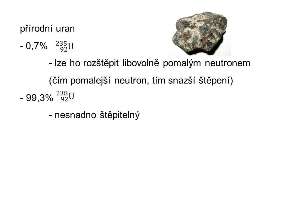 přírodní uran - 0,7% - lze ho rozštěpit libovolně pomalým neutronem (čím pomalejší neutron, tím snazší štěpení) - 99,3% - nesnadno štěpitelný