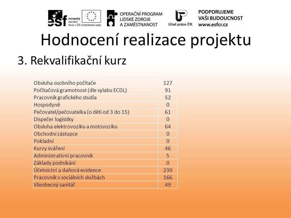 Hodnocení realizace projektu 3.