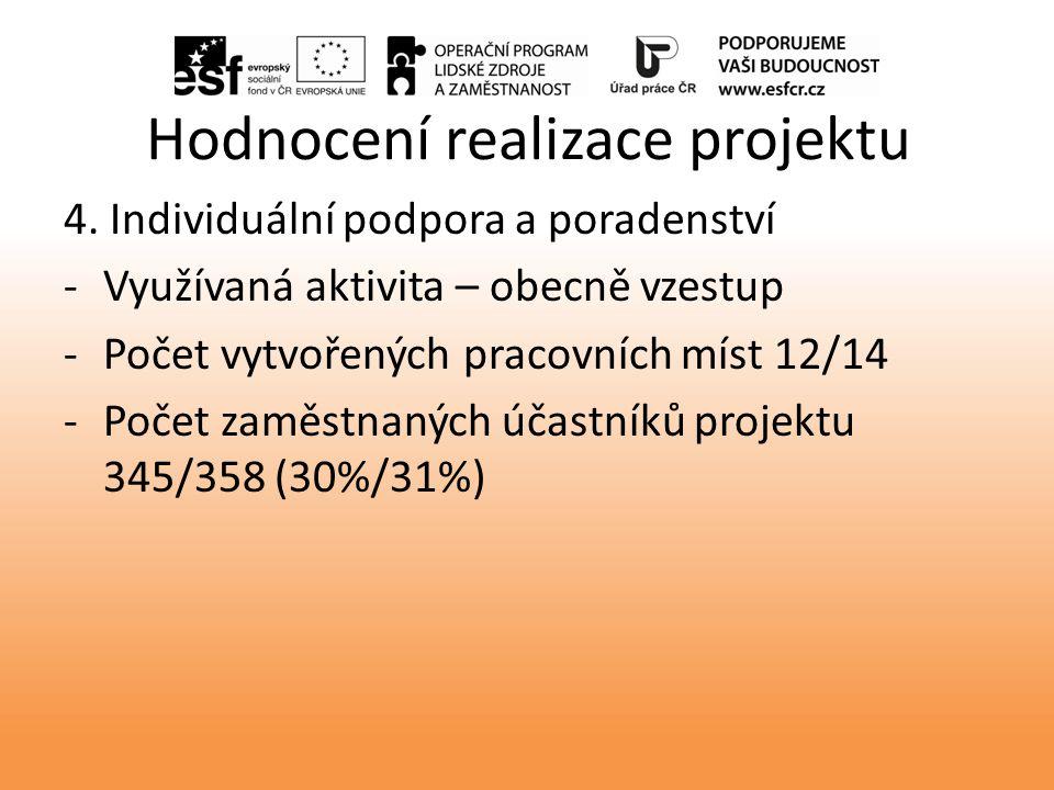 Hodnocení realizace projektu 4.