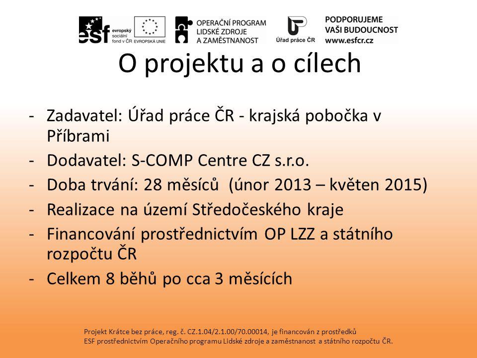 Projekt Krátce bez práce, reg. č.
