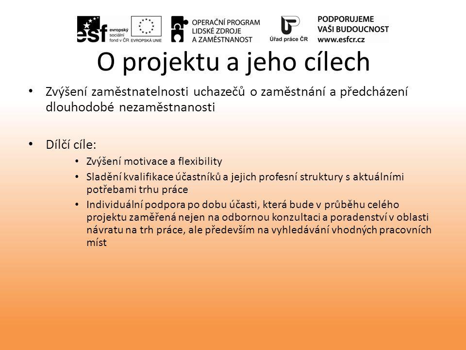 O projektu a jeho cílech Zvýšení zaměstnatelnosti uchazečů o zaměstnání a předcházení dlouhodobé nezaměstnanosti Dílčí cíle: Zvýšení motivace a flexibility Sladění kvalifikace účastníků a jejich profesní struktury s aktuálními potřebami trhu práce Individuální podpora po dobu účasti, která bude v průběhu celého projektu zaměřená nejen na odbornou konzultaci a poradenství v oblasti návratu na trh práce, ale především na vyhledávání vhodných pracovních míst