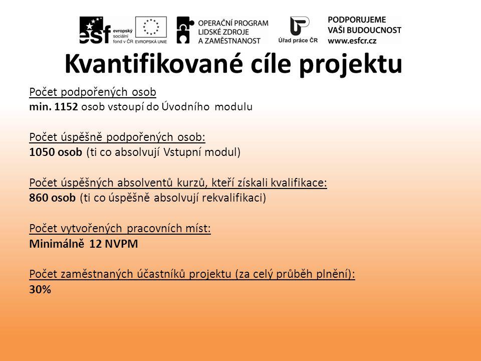 Kvantifikované cíle projektu Počet podpořených osob min.