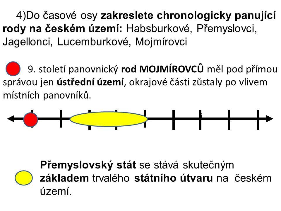 4)Do časové osy zakreslete chronologicky panující rody na českém území: Habsburkové, Přemyslovci, Jagellonci, Lucemburkové, Mojmírovci 9. století pano