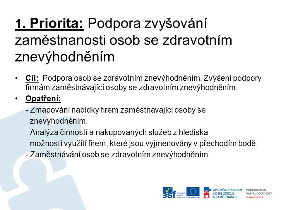 1. Priorita: Podpora zvyšování zaměstnanosti osob se zdravotním znevýhodněním Cíl: Podpora osob se zdravotním znevýhodněním. Zvýšení podpory firmám za