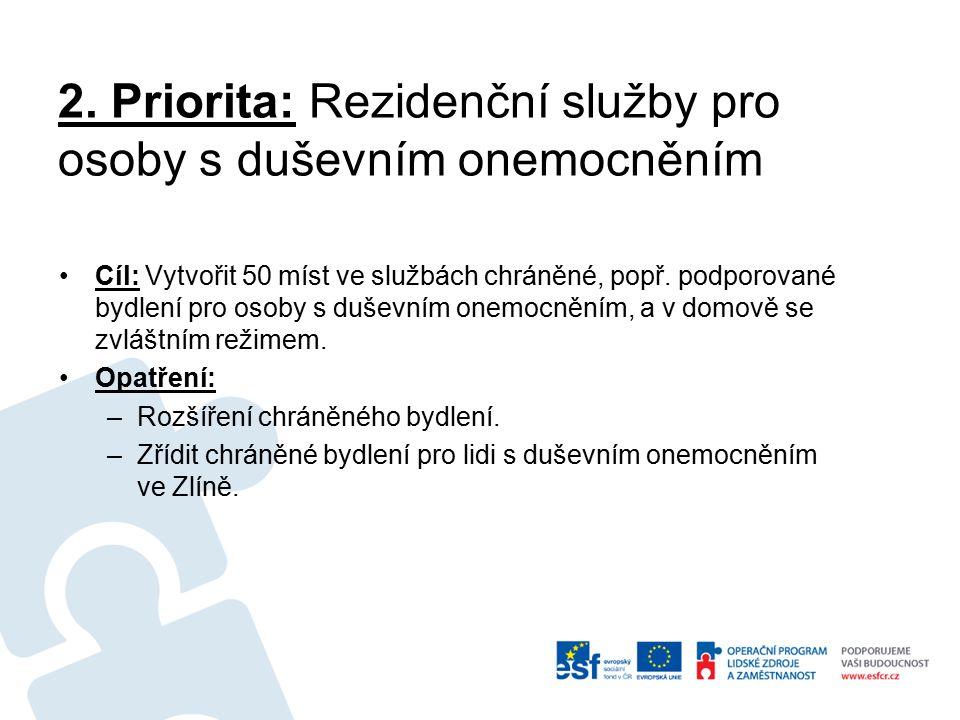 2. Priorita: Rezidenční služby pro osoby s duševním onemocněním Cíl: Vytvořit 50 míst ve službách chráněné, popř. podporované bydlení pro osoby s duše