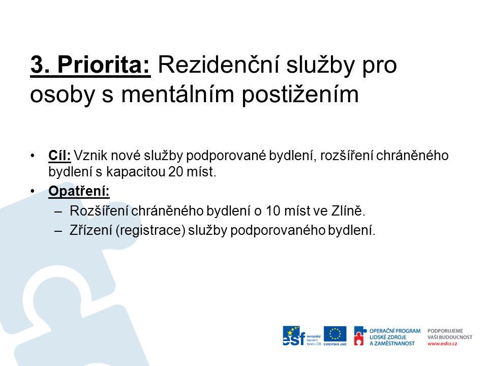 3. Priorita: Rezidenční služby pro osoby s mentálním postižením Cíl: Vznik nové služby podporované bydlení, rozšíření chráněného bydlení s kapacitou 2
