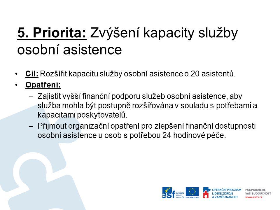 5. Priorita: Zvýšení kapacity služby osobní asistence Cíl: Rozšířit kapacitu služby osobní asistence o 20 asistentů. Opatření: –Zajistit vyšší finančn