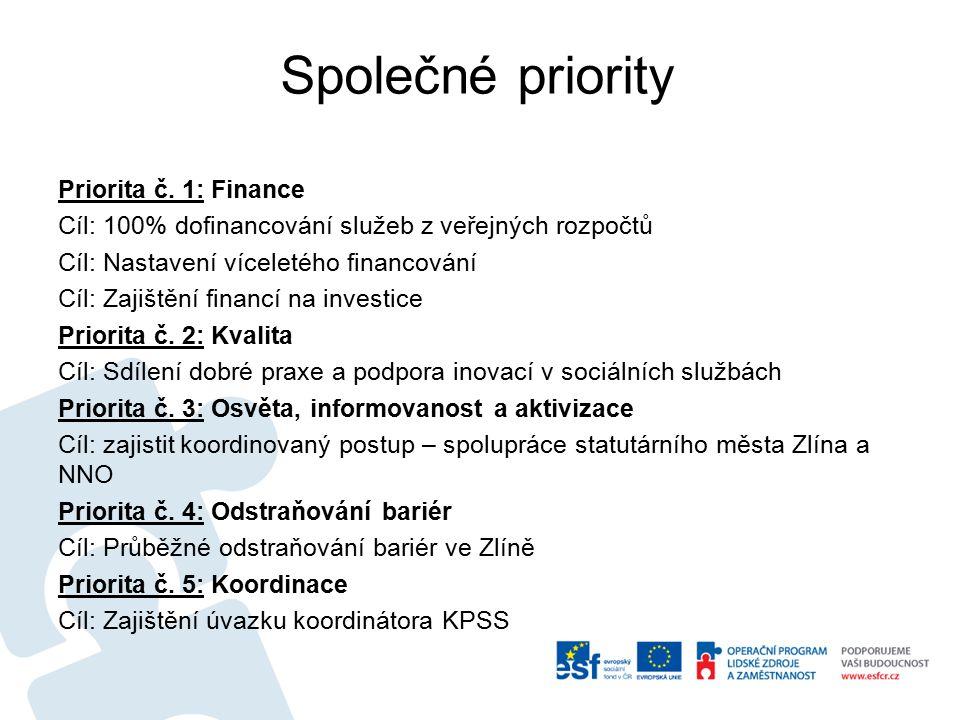 Společné priority Priorita č.