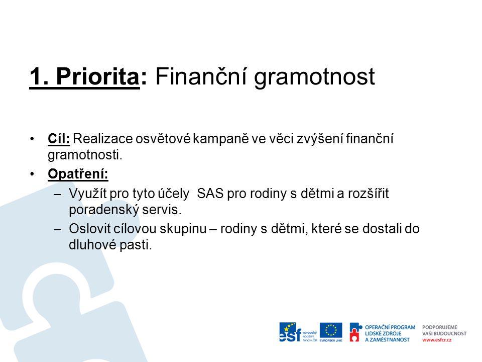 1. Priorita: Finanční gramotnost Cíl: Realizace osvětové kampaně ve věci zvýšení finanční gramotnosti. Opatření: –Využít pro tyto účely SAS pro rodiny