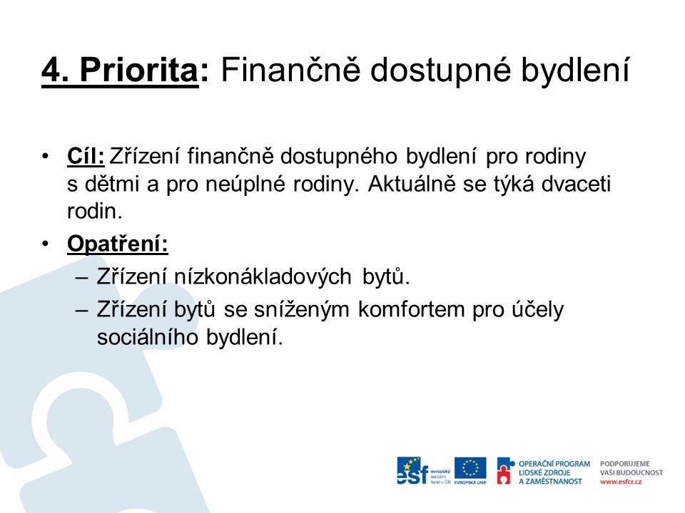 4. Priorita: Finančně dostupné bydlení Cíl: Zřízení finančně dostupného bydlení pro rodiny s dětmi a pro neúplné rodiny. Aktuálně se týká dvaceti rodi