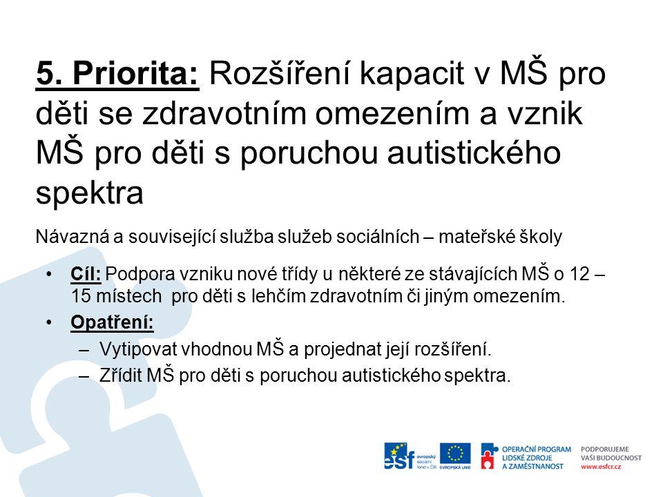 5. Priorita: Rozšíření kapacit v MŠ pro děti se zdravotním omezením a vznik MŠ pro děti s poruchou autistického spektra Návazná a související služba s