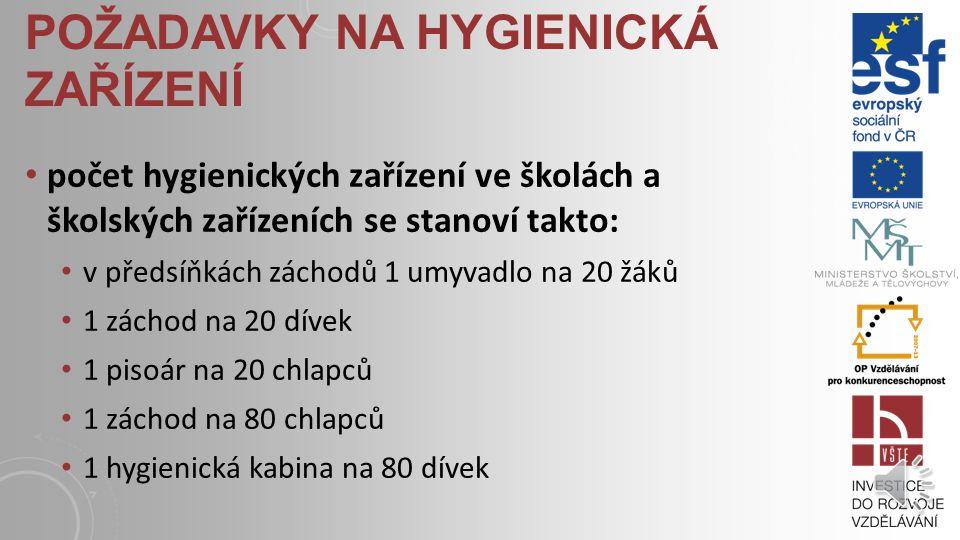 LEGISLATIVNÍ RÁMEC Vyhláška MMR ČR 268/2009 Sb., o technických požadavcích na stavby Vyhláška MZ ČR 410/2005 Sb., o hygienických požadavcích na prosto