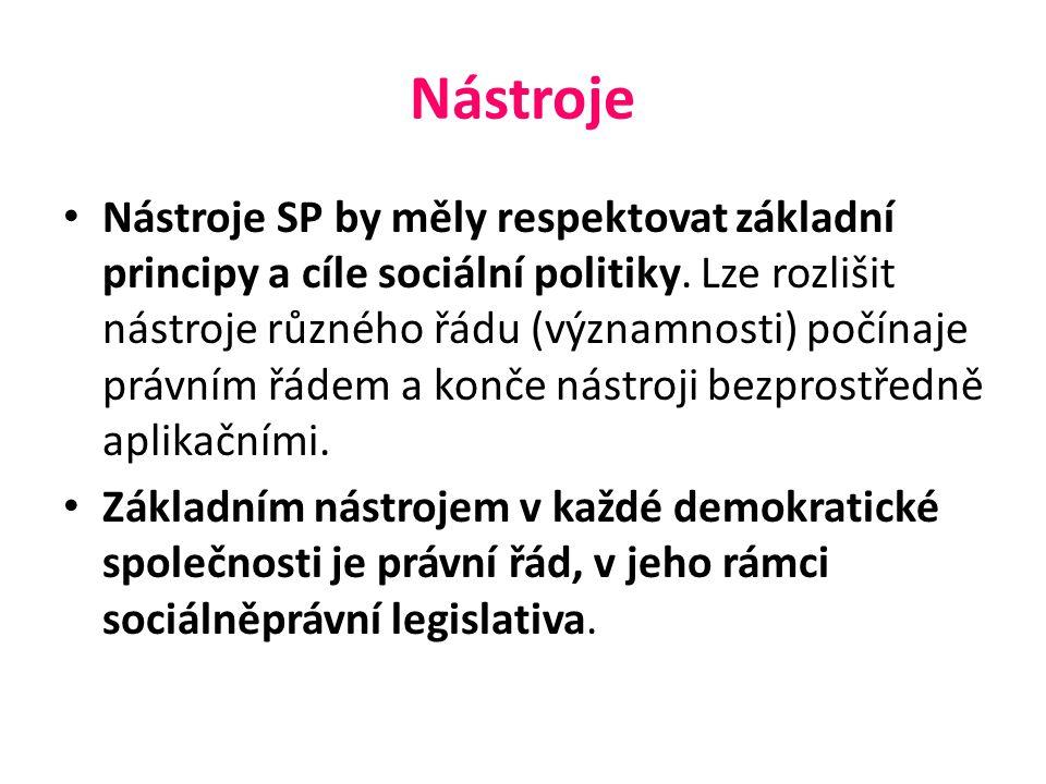 Nástroje Nástroje SP by měly respektovat základní principy a cíle sociální politiky.
