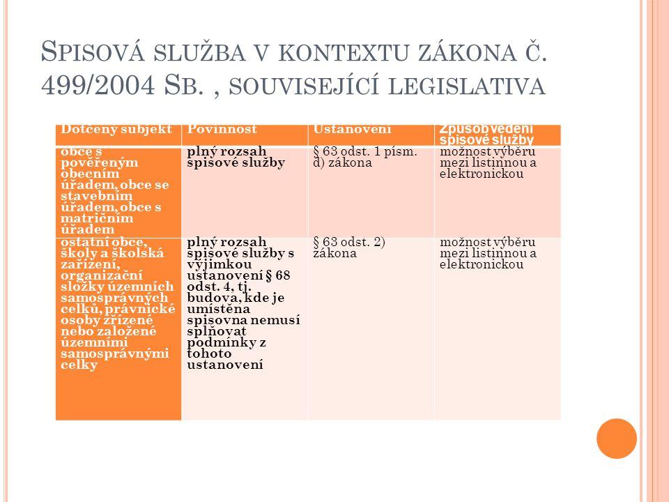 S PISOVÁ SLUŽBA V KONTEXTU ZÁKONA Č. 499/2004 S B., SOUVISEJÍCÍ LEGISLATIVA Dotčený subjektPovinnostUstanovení Způsob vedení spisové služby obce s pov