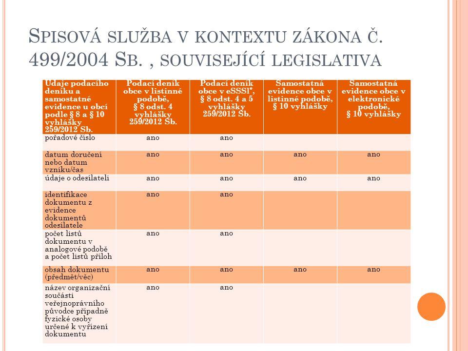 S PISOVÁ SLUŽBA V KONTEXTU ZÁKONA Č. 499/2004 S B., SOUVISEJÍCÍ LEGISLATIVA Údaje podacího deníku a samostatné evidence u obcí podle § 8 a § 10 vyhláš
