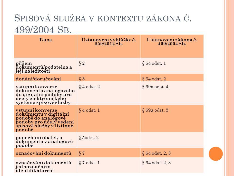 S PISOVÁ SLUŽBA V KONTEXTU ZÁKONA Č. 499/2004 S B. Téma Ustanovení vyhlášky č. 259/2012 Sb. Ustanovení zákona č. 499/2004 Sb. příjem dokumentů/podatel